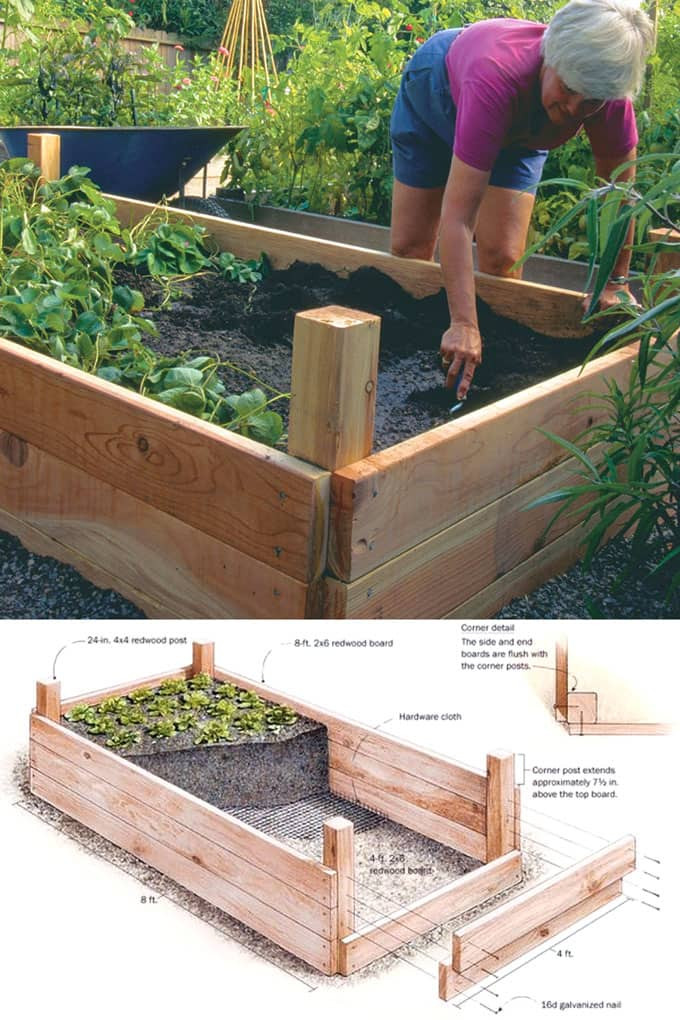Best ideas about Easy DIY Raised Garden Bed . Save or Pin 28 Amazing DIY Raised Bed Gardens A Piece Rainbow Now.