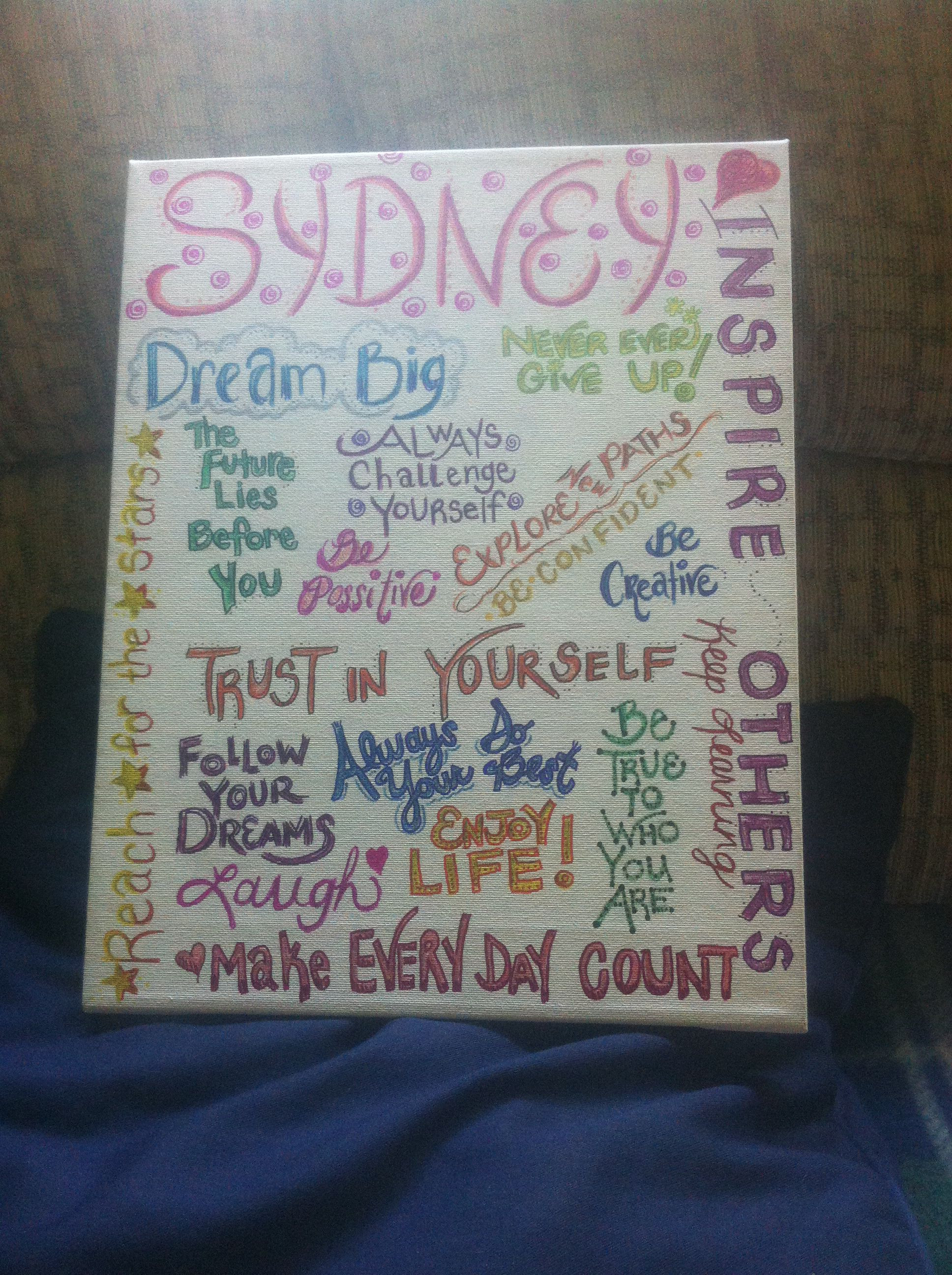 Best ideas about Eighth Grade Graduation Gift Ideas . Save or Pin Inspirational canvas I made for my neices 8th grade Now.