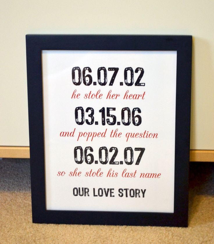 Best ideas about First Anniversary Gift Ideas For Wife . Save or Pin First anniversary 8x10 art t important dates Now.