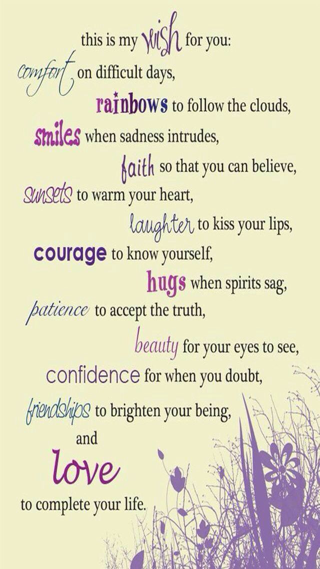 Best ideas about Friends Birthday Quotes . Save or Pin 50 Best Birthday Wishes for Friend with 2019 Now.