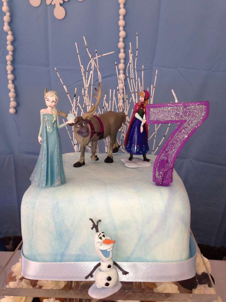 Best ideas about Frozen Character For Birthday Party . Save or Pin 17 Best images about Frozen on Pinterest Now.