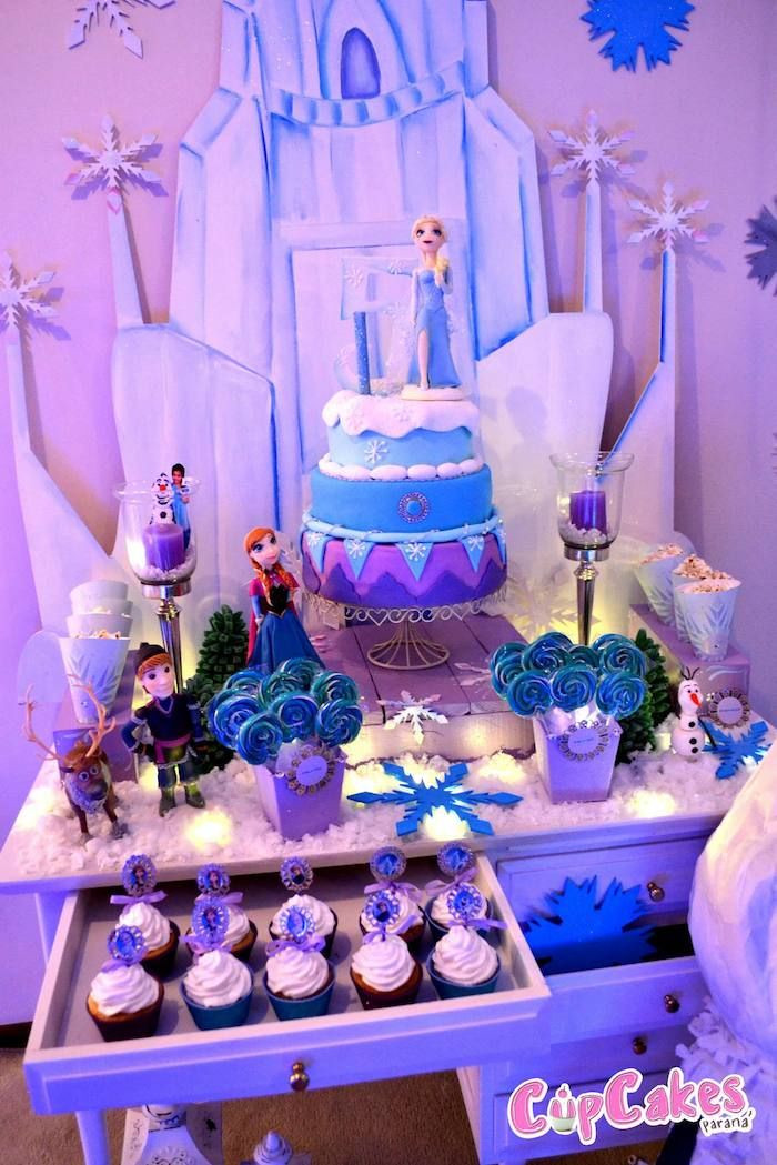 Best ideas about Frozen Themed Birthday Party . Save or Pin Frozen Party Frozen Birthday party Now.