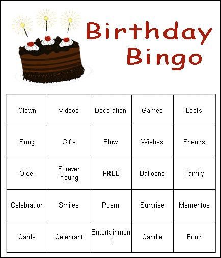 Best ideas about Funny Birthday Games For Adults . Save or Pin birthday party games for adults large group Now.