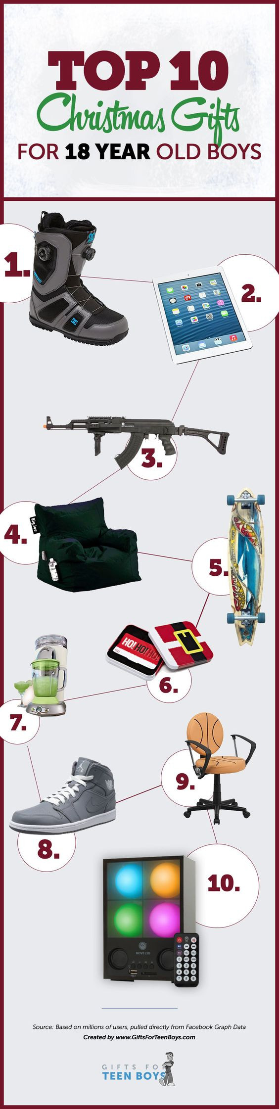 Best ideas about Gift Ideas For 18 Year Old Boy . Save or Pin Old boys Gifts for teen boys and Christmas ts on Pinterest Now.
