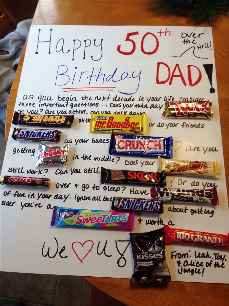 Best ideas about Gift Ideas For 50th Birthday . Save or Pin 50th birthday present for my uncle Now.