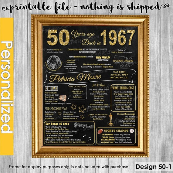 Best ideas about Gift Ideas For 50Th Birthday Woman . Save or Pin 50th Birthday Gift for Women 50th Birthday Chalkboard 50th Now.