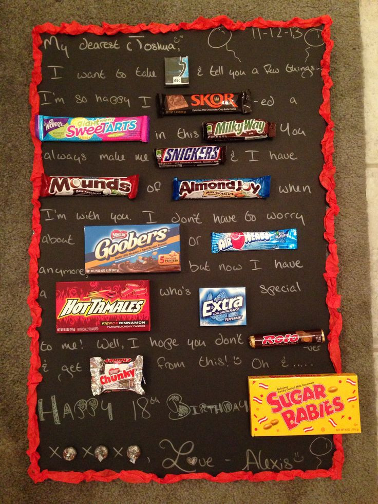 Best ideas about Gift Ideas For Boyfriends Birthday . Save or Pin Cute birthday card for the boyfriend Now.