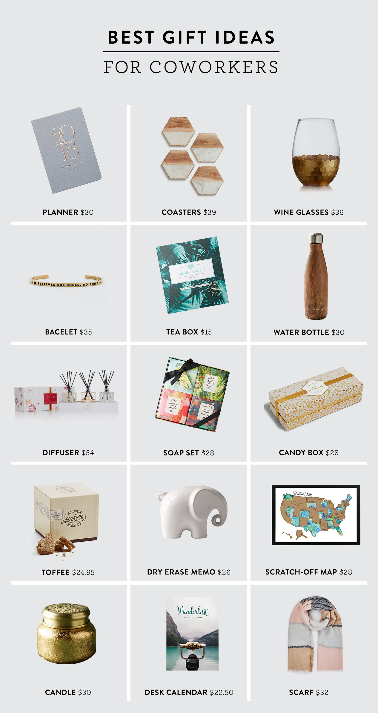 Best ideas about Gift Ideas For Colleagues . Save or Pin Best Gift Ideas for Coworkers Now.