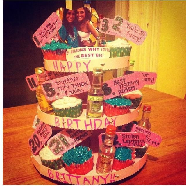 Best ideas about Gift Ideas For Female Friend . Save or Pin DIY birthday t ideas for best friend female – Birthday Now.