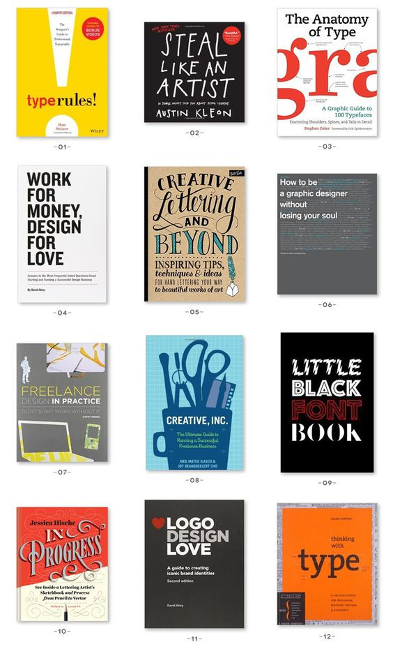 Best ideas about Gift Ideas For Graphic Designers . Save or Pin A selection of the best graphic design books including Now.
