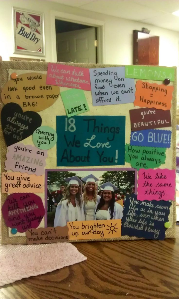 Best ideas about Gift Ideas With Pictures . Save or Pin Me and my best friend made this for our best friends 18th Now.