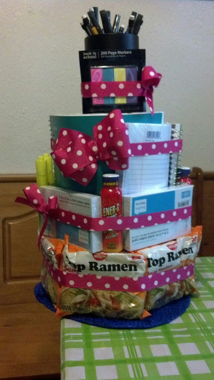 Best ideas about Girls High School Graduation Gift Ideas . Save or Pin College Grad Gifts on Pinterest Now.