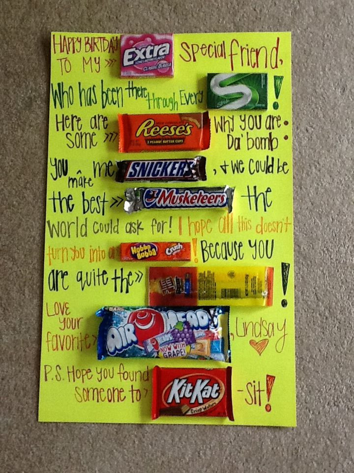 Best ideas about Good Birthday Ideas . Save or Pin 7 best birthday ideas images on Pinterest Now.