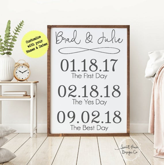 Best ideas about Groom To Bride Wedding Gift Ideas . Save or Pin Groom to Bride Gift Ideas Bridal Shower Gift Anniversary Now.
