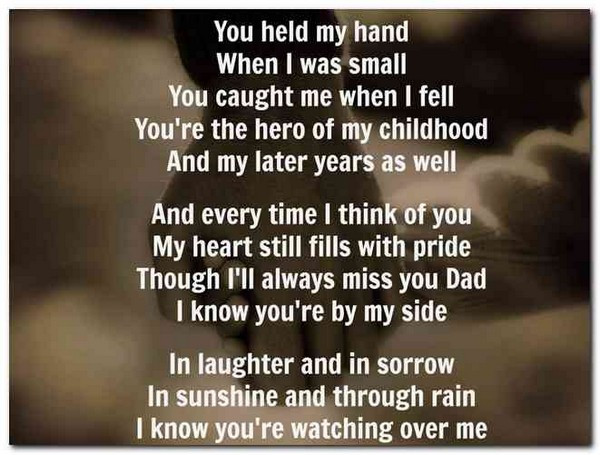 Best ideas about Happy Birthday Dad In Heaven Quotes . Save or Pin 72 Beautiful Happy Birthday in Heaven Wishes My Happy Now.