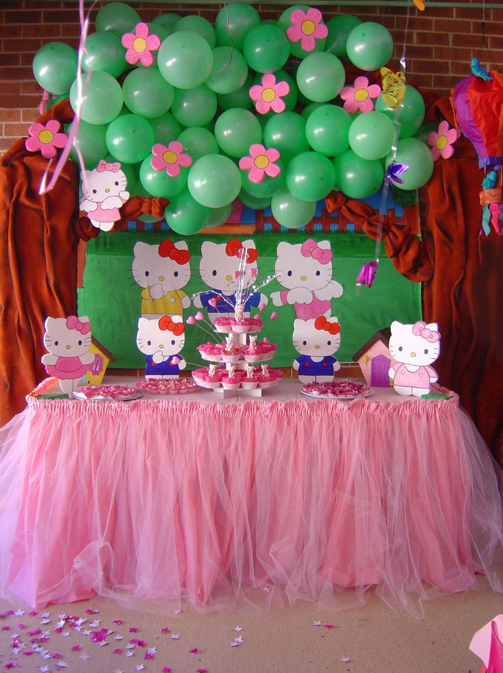 Best ideas about Hello Kitty Birthday Decorations . Save or Pin 1000 images about Party ideas and themes on Pinterest Now.