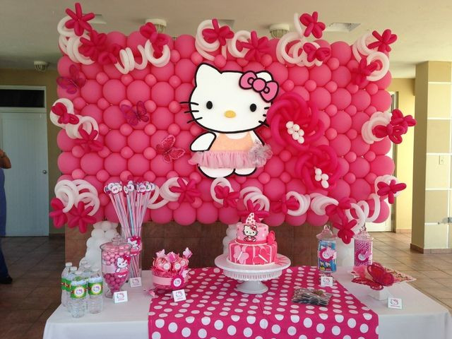 Best ideas about Hello Kitty Birthday Decorations . Save or Pin 17 Best images about Hello Kitty Birthday Party Now.