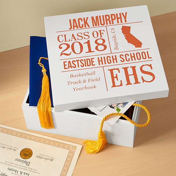 Best ideas about High School Graduation Gift Ideas For Him . Save or Pin High School Graduation Gifts for Him Gifts Now.