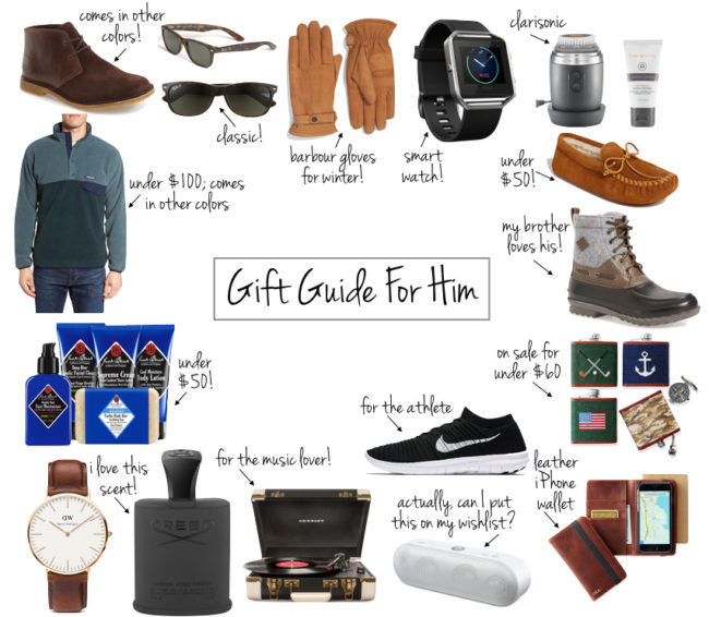 Best ideas about Holiday Gift Ideas For Him . Save or Pin Gifts for Him Archives Now.