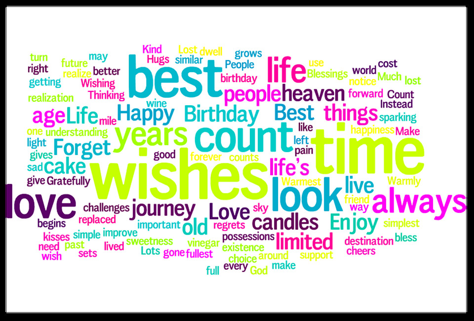 Best ideas about How To Wish Someone Happy Birthday . Save or Pin Word Cloud Tag Happy Birthday · Free image on Pixabay Now.