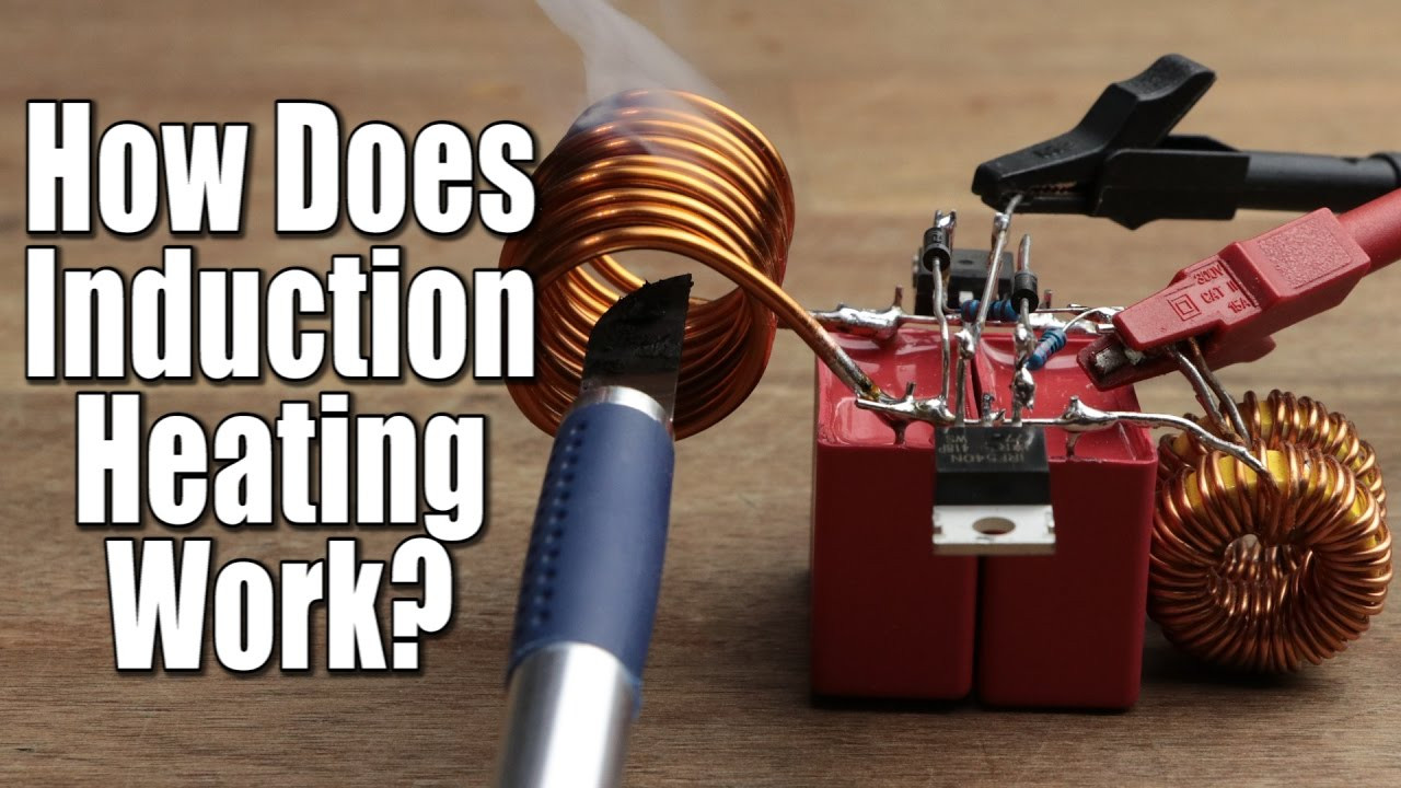 Best ideas about Induction Forge DIY . Save or Pin How does Induction Heating Work DIY Induction Heater Now.