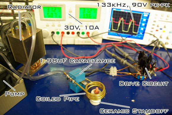 Best ideas about Induction Forge DIY . Save or Pin The full DIY induction heater setup Now.