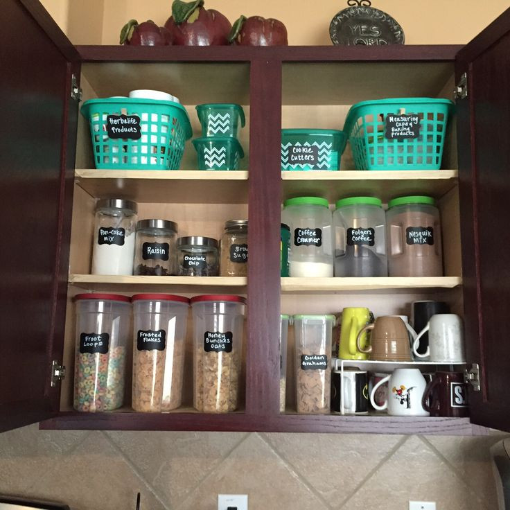 Best ideas about Kitchen Decor Store . Save or Pin 17 Best ideas about Dollar Tree Decor on Pinterest Now.