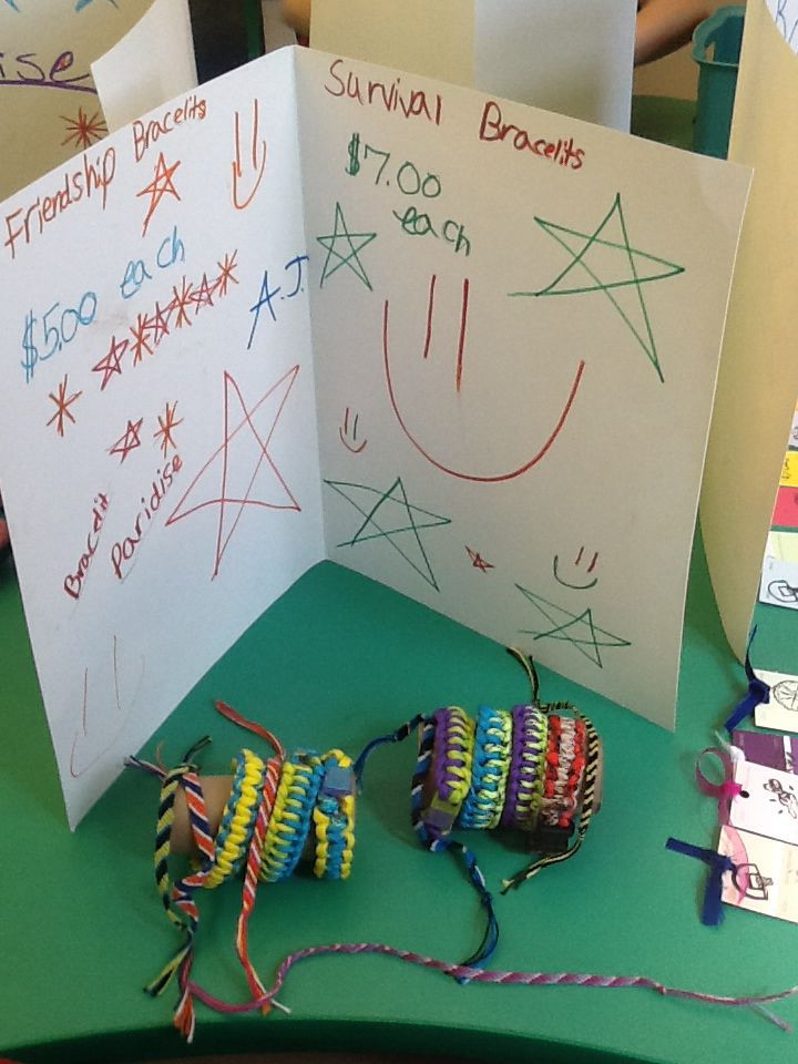 Best ideas about Market Day Ideas . Save or Pin Classroom Market Day Ideas Survival bracelets displayed Now.