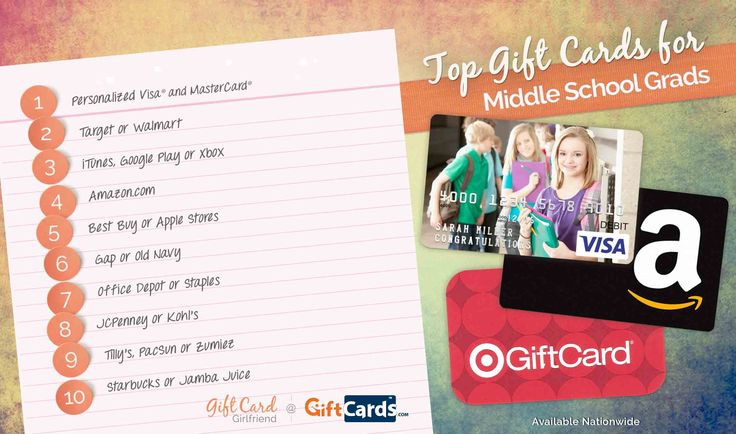 Best ideas about Middle School Graduation Gift Ideas . Save or Pin 141 best images about Graduation Gift Ideas on Pinterest Now.