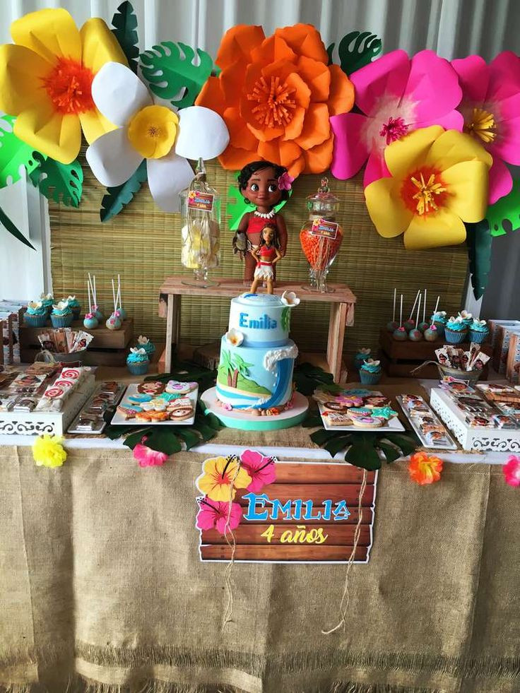 Best ideas about Moana Birthday Party . Save or Pin 17 Best Birthday Party Ideas on Pinterest Now.