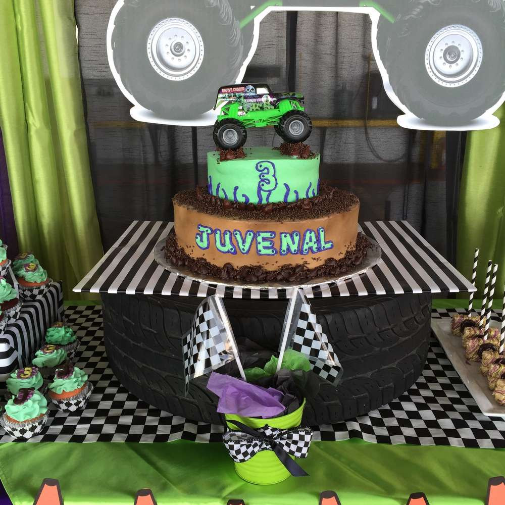 Best ideas about Monster Jam Birthday Party . Save or Pin Monster jam Gravedigger Birthday Party Ideas Now.