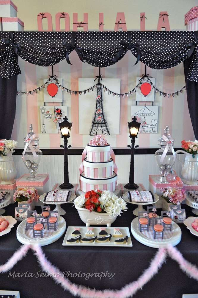 Best ideas about Paris Birthday Party . Save or Pin Paris Birthday Party Ideas Now.