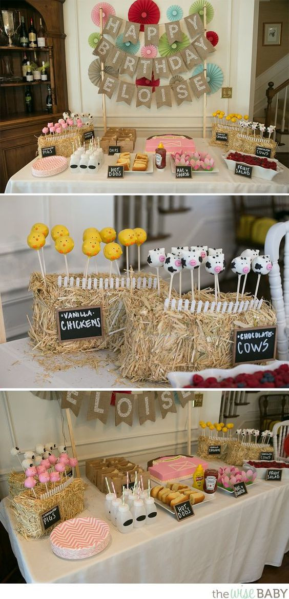 Best ideas about Petting Zoo Birthday Party . Save or Pin Zoo birthday parties Zoo birthday and Animal party on Now.