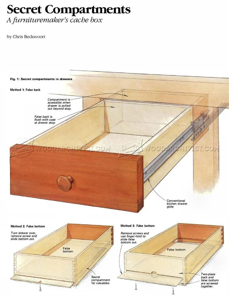 Best ideas about Secret Compartment Furniture DIY . Save or Pin 25 best ideas about Secret partment Furniture on Now.
