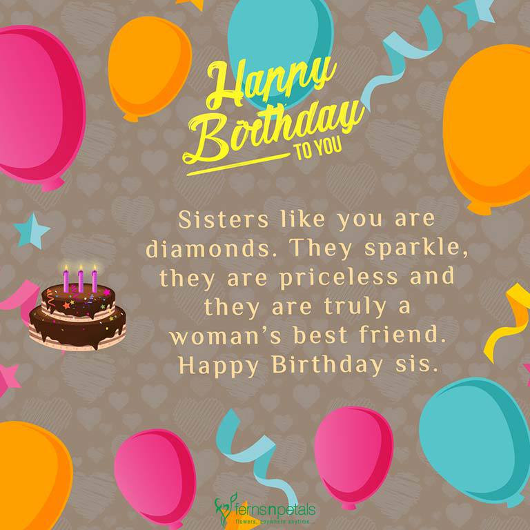 Best ideas about Send Birthday Wish . Save or Pin 30 Best Happy Birthday Wishes Quotes & Messages Ferns Now.