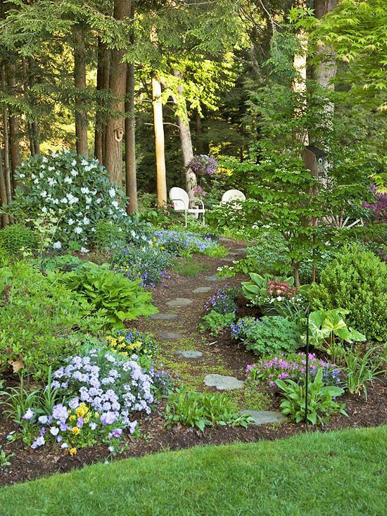 Best ideas about Shade Garden Ideas . Save or Pin Shade Garden Ideas Now.