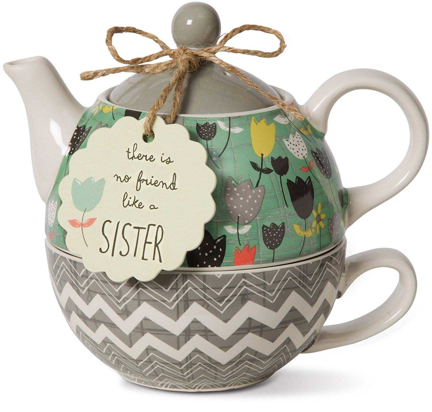 Best ideas about Sister Birthday Gift Ideas . Save or Pin 105 Perfect Birthday Gift Ideas for Sister Now.