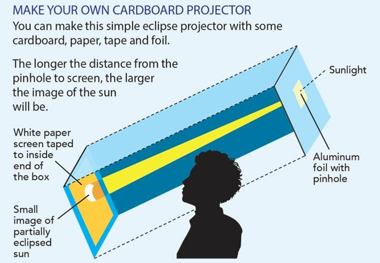Best ideas about Solar Eclipse DIY Glasses . Save or Pin Solar eclipse 2017 today Here is how to watch the Now.