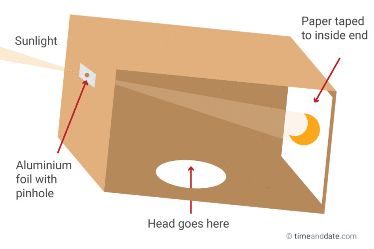 Best ideas about Solar Eclipse Viewer DIY . Save or Pin How to Make a Pinhole Projector to See a Solar Eclipse Now.