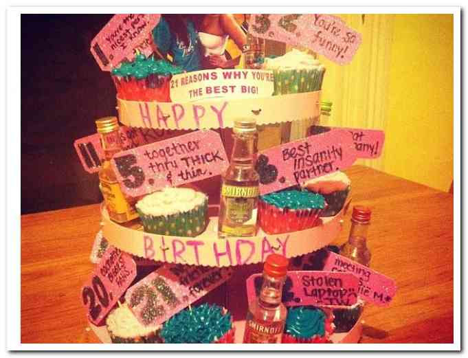Best ideas about Sweet 16 Gift Ideas For Friend . Save or Pin Best Friend 16th Birthday Present Meetingpuzzle Now.