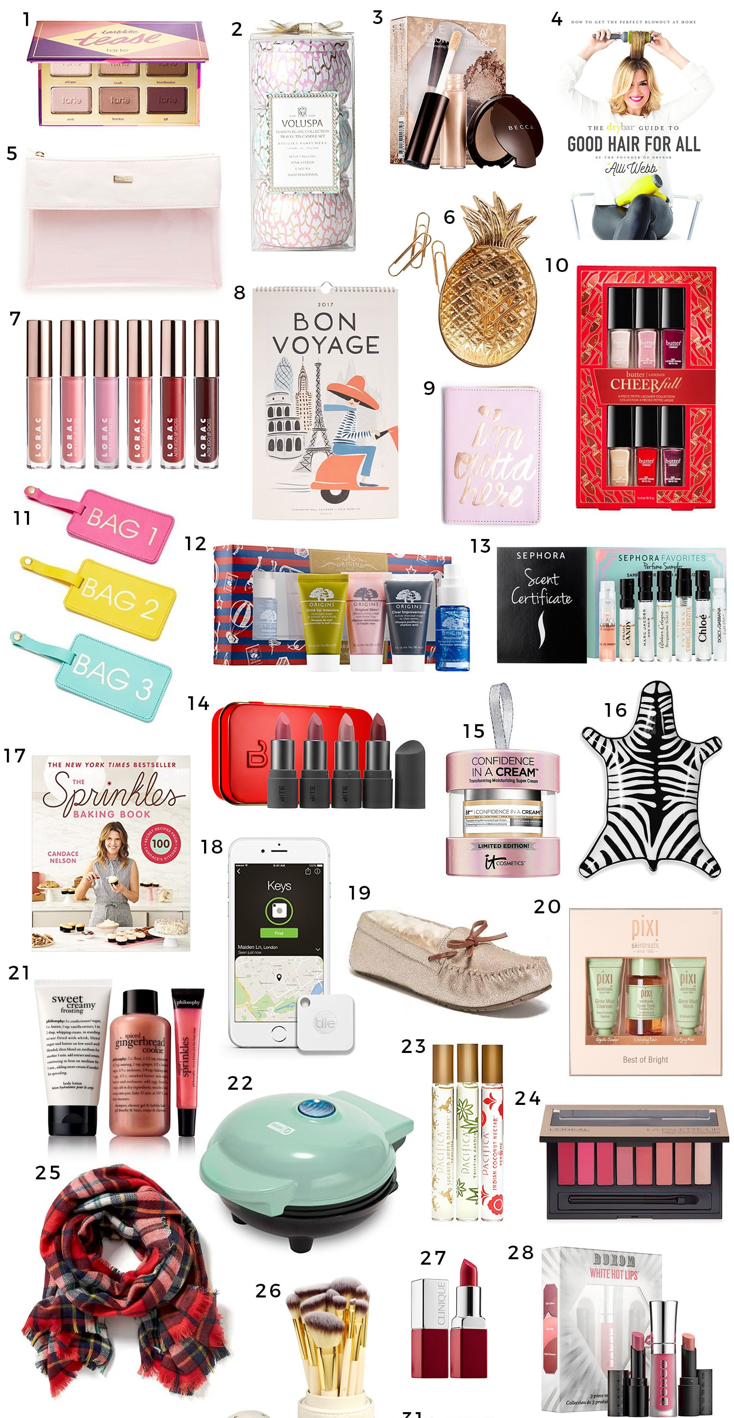 Best ideas about Top Gift Ideas . Save or Pin The Best Christmas Gift Ideas for Women under $25 Now.