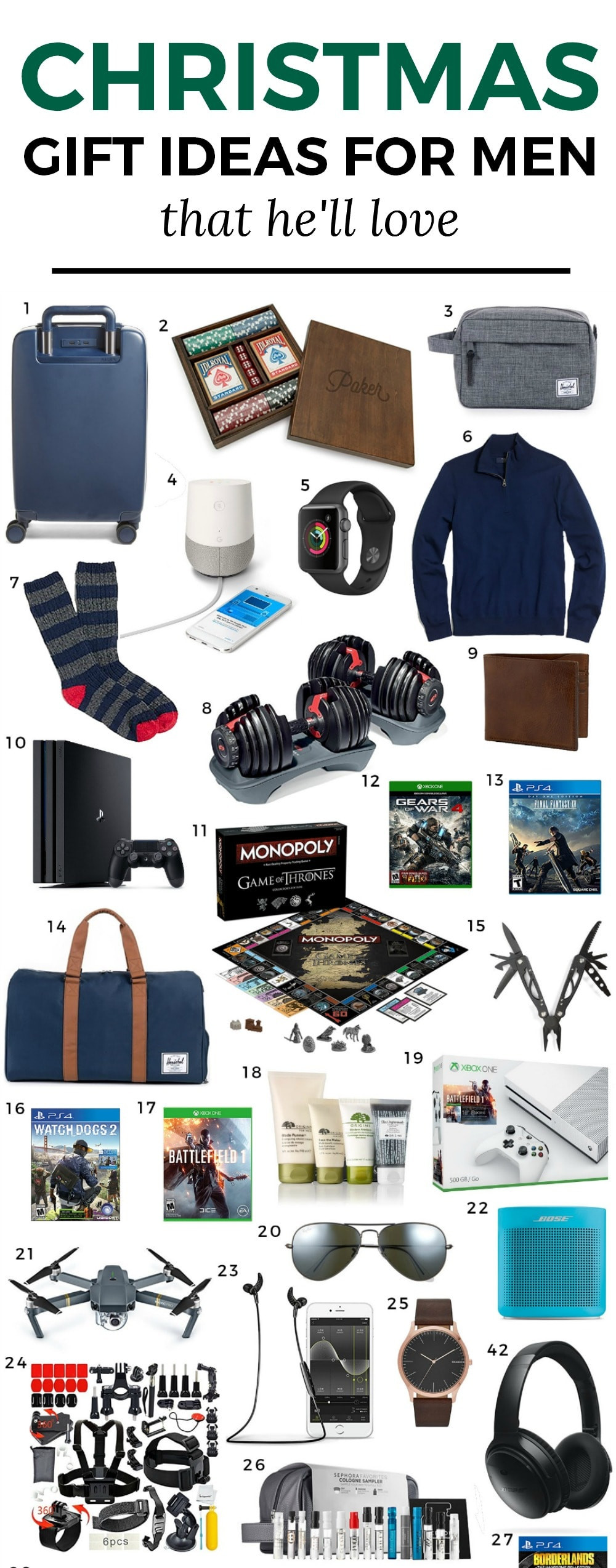 Best ideas about Top Gift Ideas For Men . Save or Pin The Best Christmas Gift Ideas for Men Now.