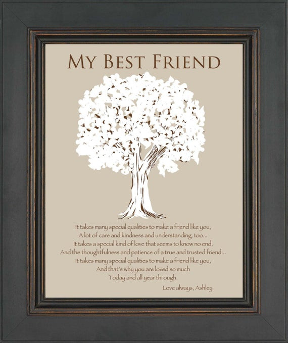 Best ideas about Unique Gifts For Friends Birthday . Save or Pin BEST FRIEND Gift Personalized Gift for a by KreationsbyMarilyn Now.