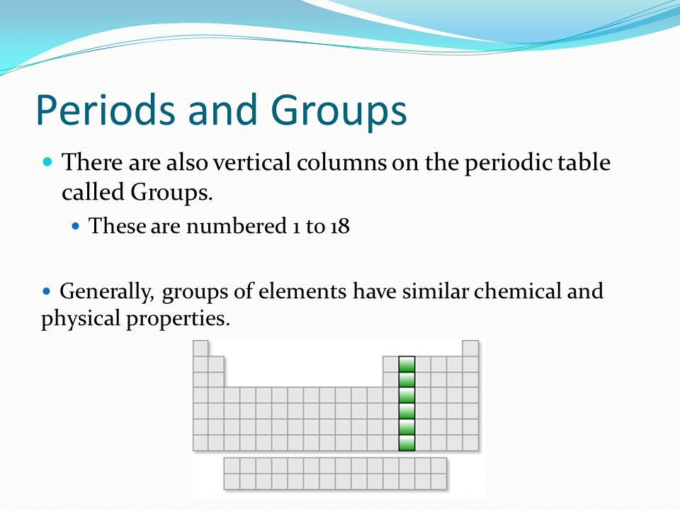 Best ideas about Vertical Columns On The Periodic Table . Save or Pin Organization of the Periodic Table ppt Now.