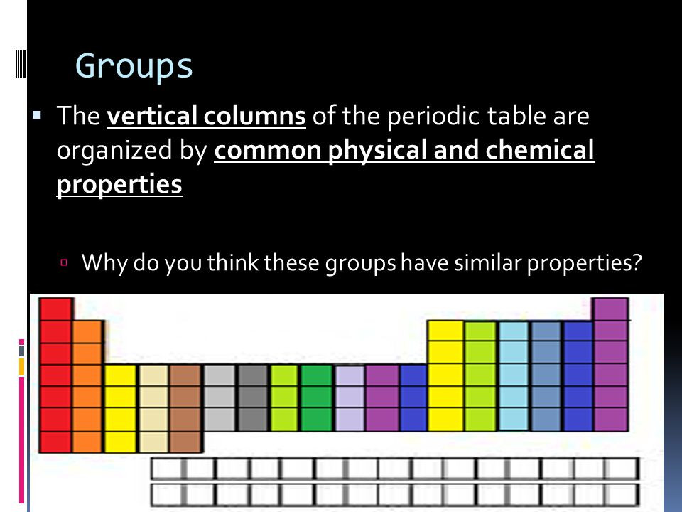 Best ideas about Vertical Columns On The Periodic Table . Save or Pin The Greatest Table on Earth ppt Now.