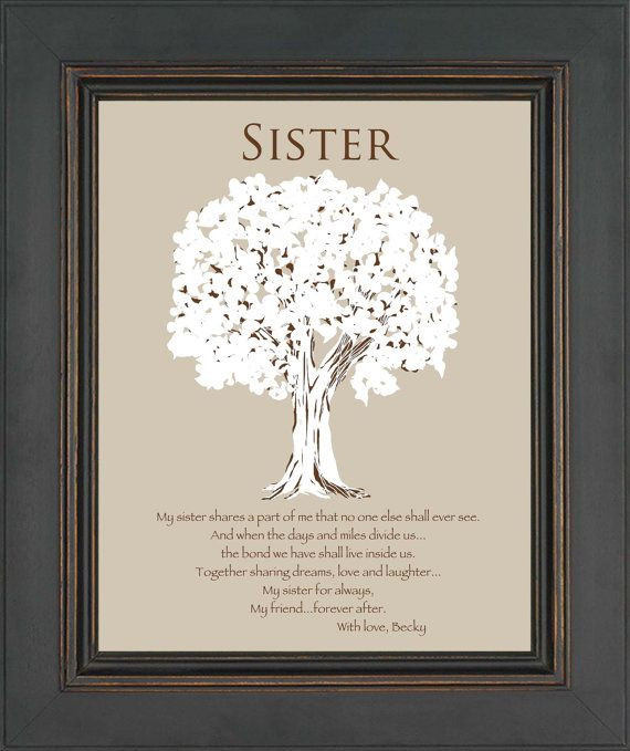 Best ideas about Wedding Gift Ideas For Sister . Save or Pin Cool Wedding Gift Ideas for Sister You Can Consider Now.