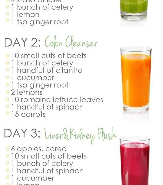Best ideas about Weight Loss Cleanse DIY . Save or Pin DIY 3 Day Juice Cleanse For Weight Loss fast t detox Now.