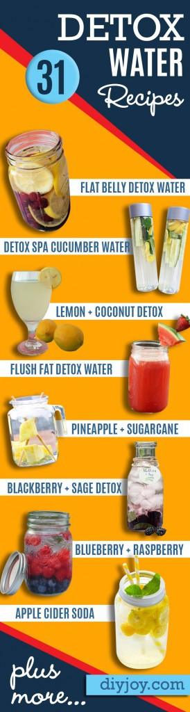 Best ideas about Weight Loss Cleanse DIY . Save or Pin 31 DIY DETOX Water Recipes Drinks To Start f 2016 Now.