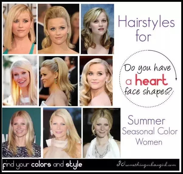 Best ideas about What Hairstyle Suits Me . Save or Pin How would I e to know that which hairstyle suits me Now.