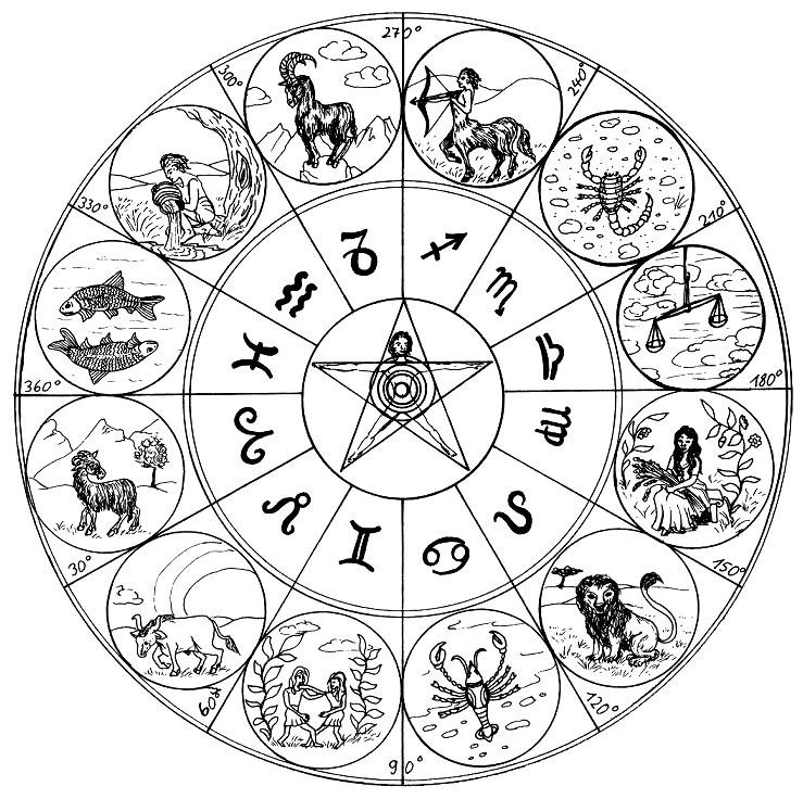 Best ideas about Zodiac Coloring Pages For Adults . Save or Pin Art Therapy coloring page Astrology Signs of zodiac 15 Now.